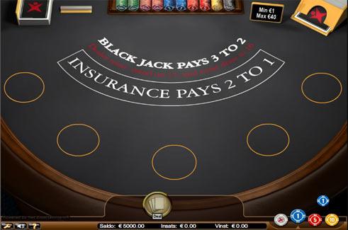 Black Jack-bordet