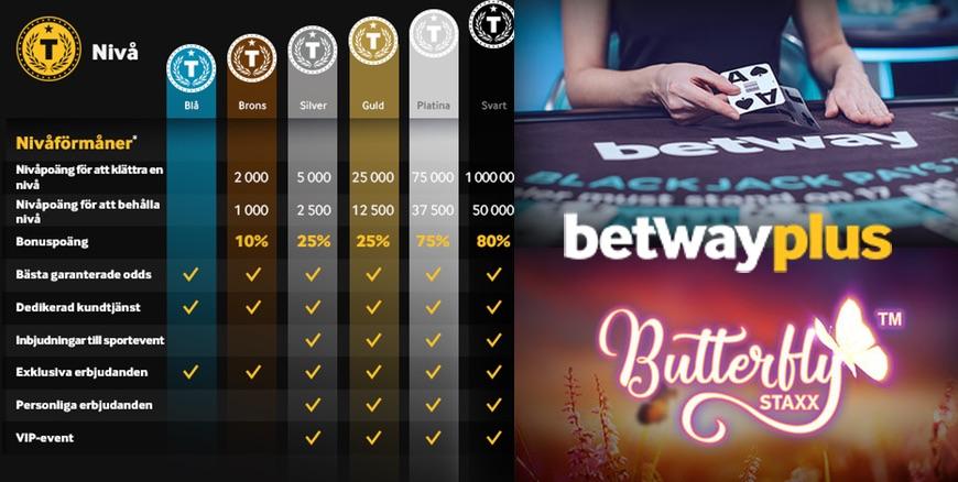 Extra mycket pluspoäng hos Betway Casino!
