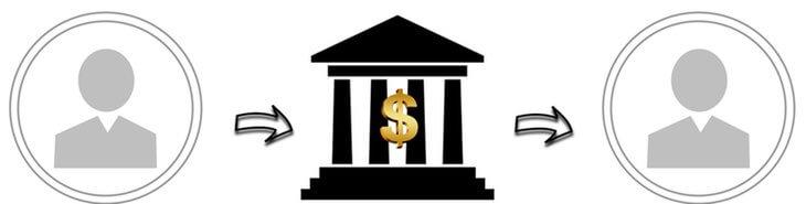 banköverföring online